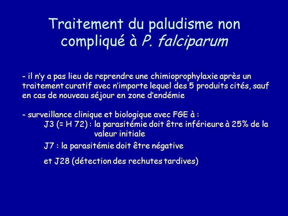 Traitement du paludisme non compliqué à P. falciparum