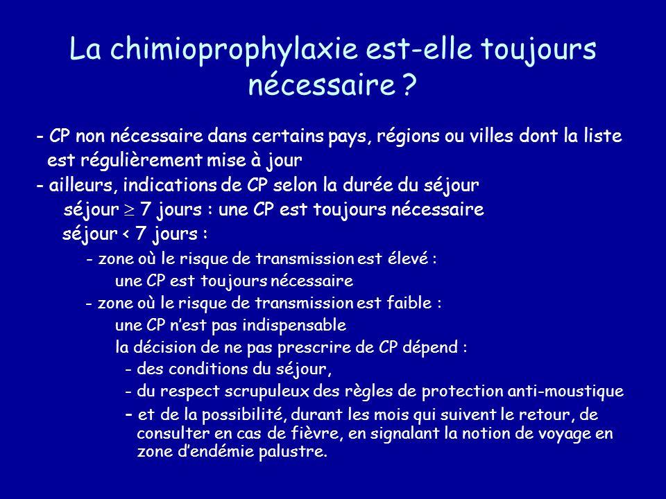 La chimioprophylaxie est-elle toujours nécessaire