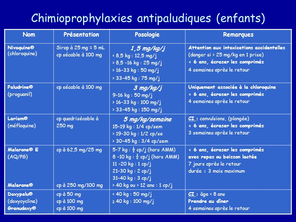 Chimioprophylaxies antipaludiques (enfants)