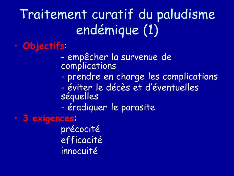 Traitement curatif du paludisme endémique (1)