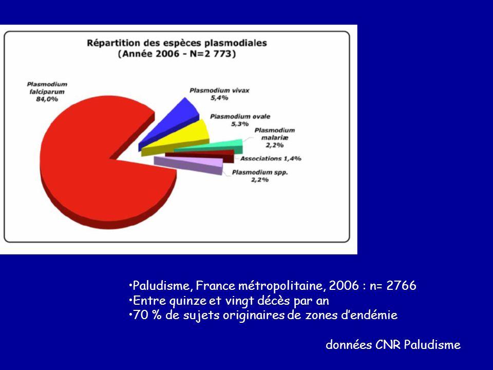 Paludisme, France métropolitaine, 2006 : n= 2766