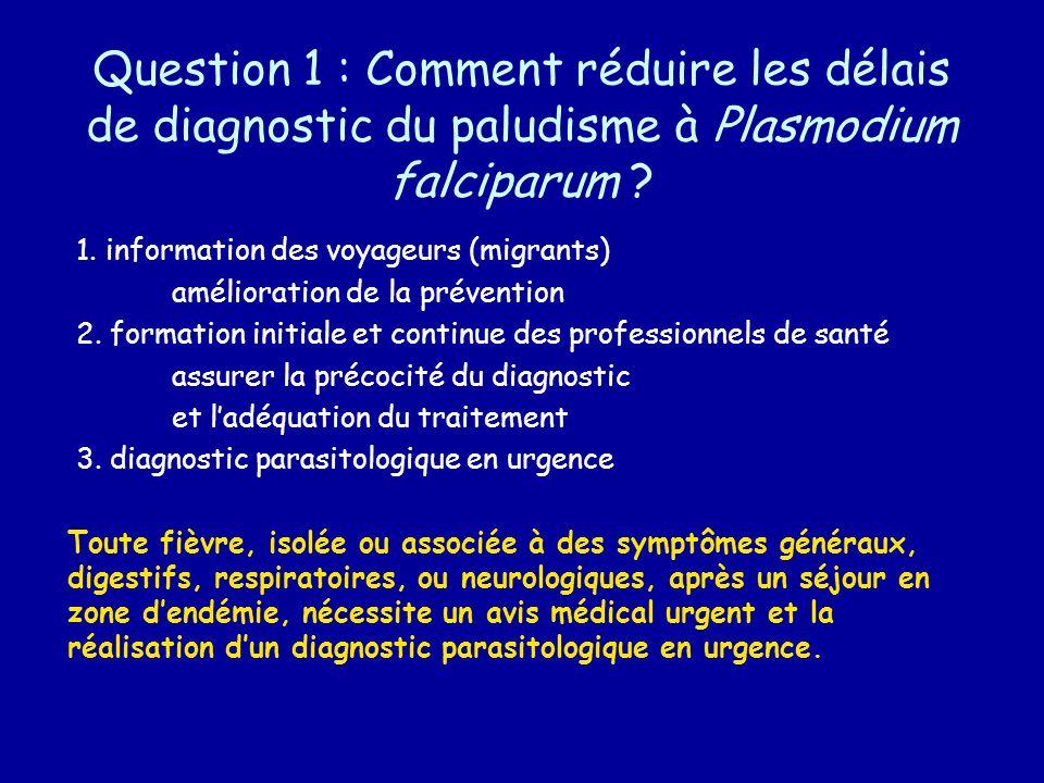 Question 1 : Comment réduire les délais de diagnostic du paludisme à Plasmodium falciparum