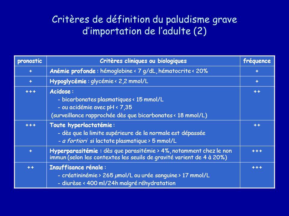Critères cliniques ou biologiques