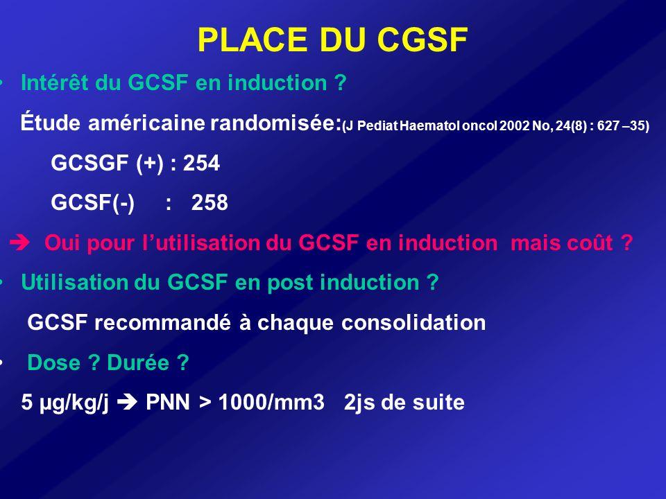 PLACE DU CGSF Intérêt du GCSF en induction