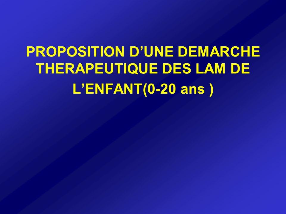 PROPOSITION D'UNE DEMARCHE THERAPEUTIQUE DES LAM DE L'ENFANT(0-20 ans )