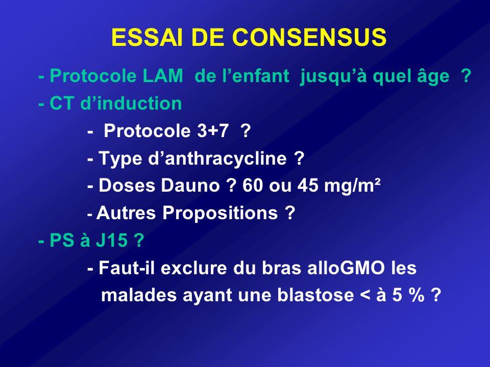 ESSAI DE CONSENSUS - Protocole LAM de l'enfant jusqu'à quel âge