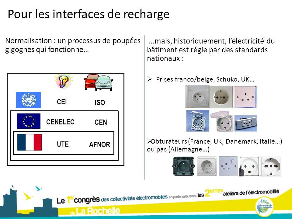 Pour les interfaces de recharge