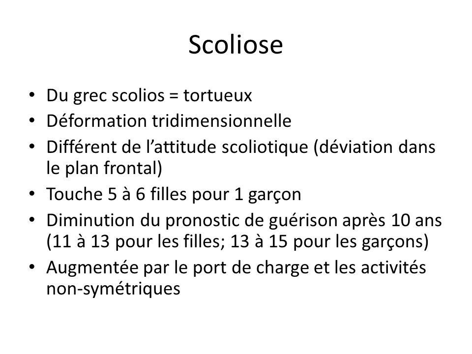 Scoliose Du grec scolios = tortueux Déformation tridimensionnelle