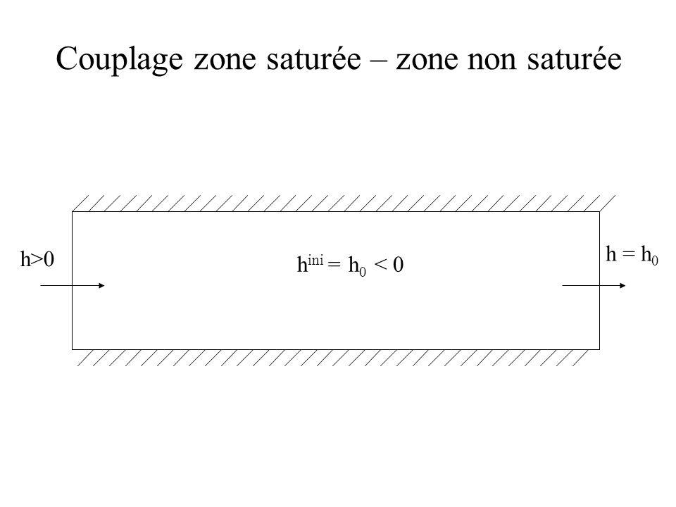 Couplage zone saturée – zone non saturée