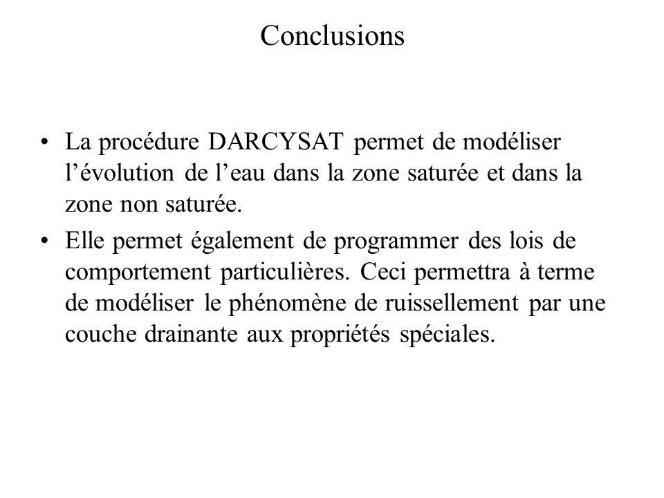Conclusions La procédure DARCYSAT permet de modéliser l'évolution de l'eau dans la zone saturée et dans la zone non saturée.