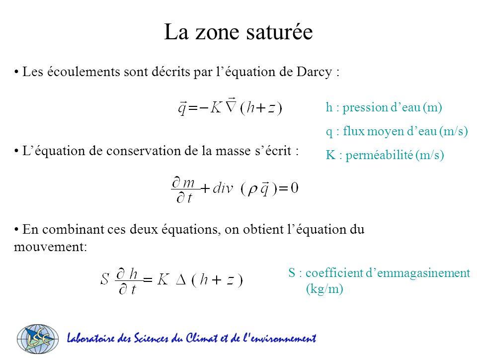 La zone saturée Les écoulements sont décrits par l'équation de Darcy :