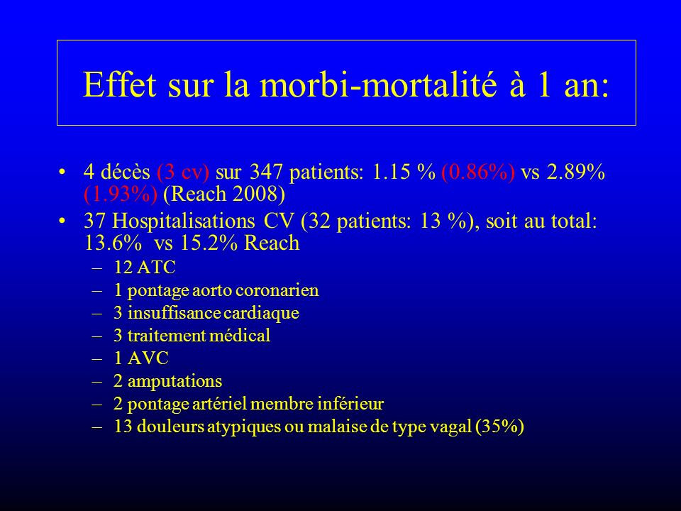 Effet sur la morbi-mortalité à 1 an: