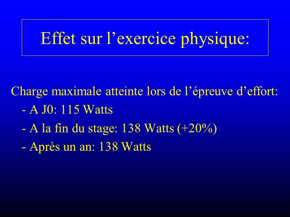 Effet sur l'exercice physique: