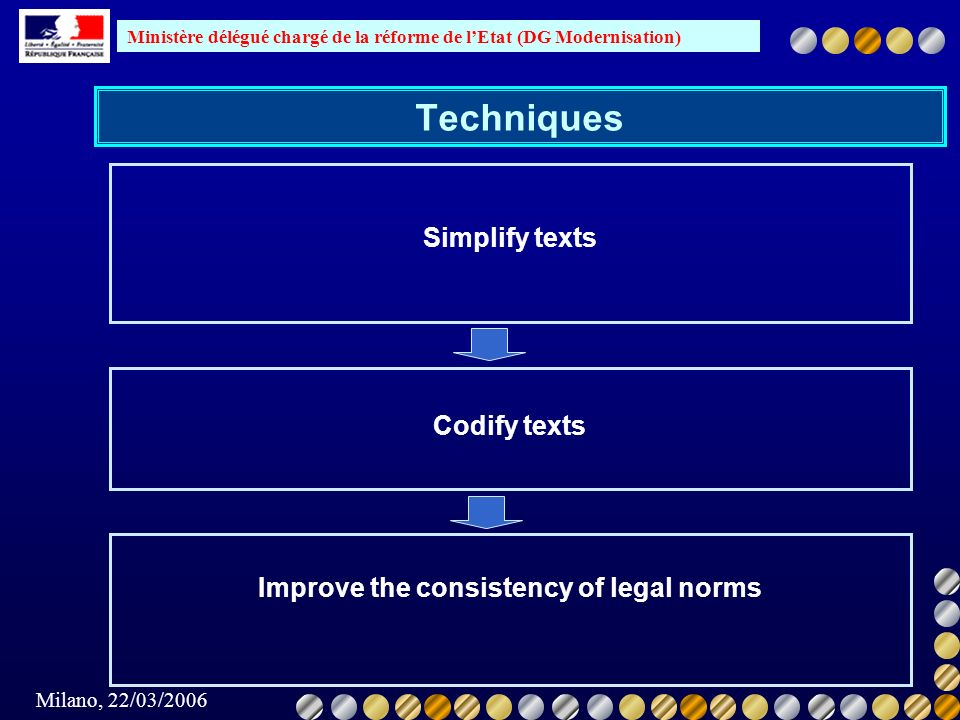 Improve the consistency of legal norms