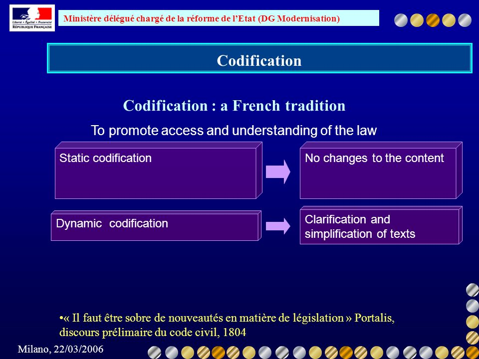 Codification : a French tradition