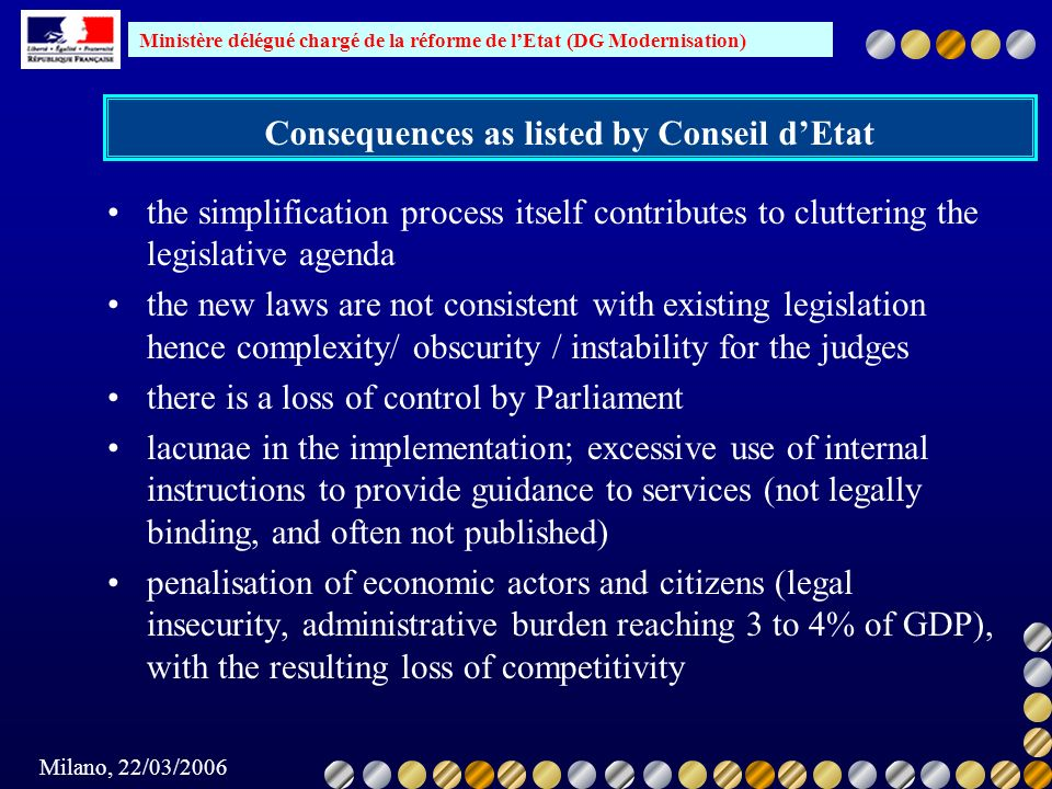 Consequences as listed by Conseil d'Etat