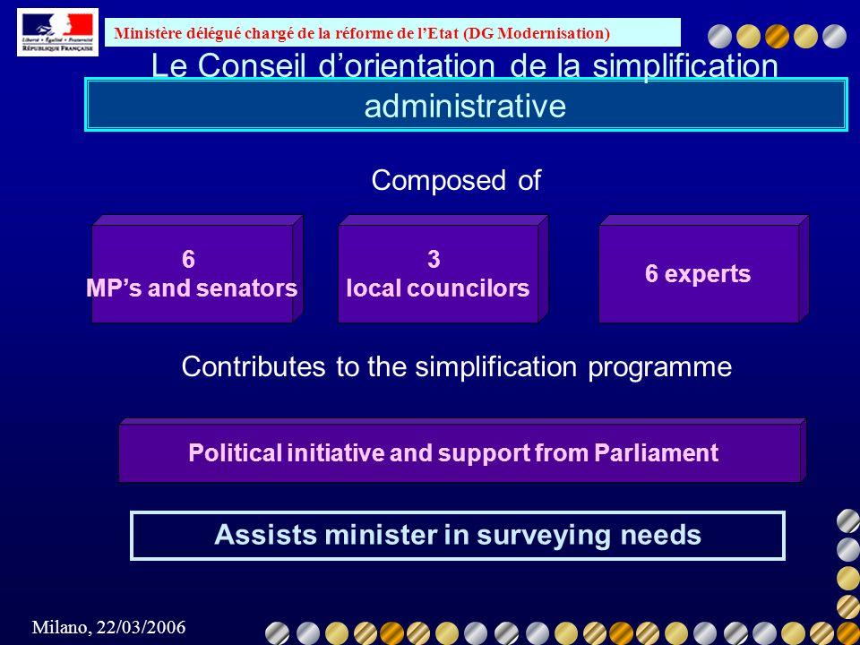 Le Conseil d'orientation de la simplification administrative