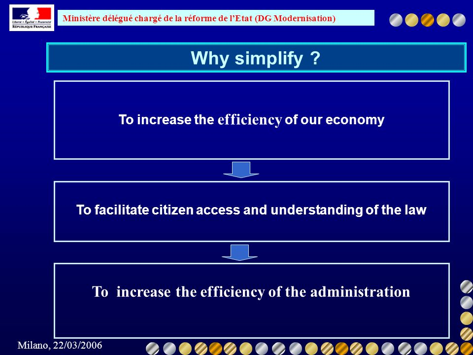 Why simplify To increase the efficiency of the administration