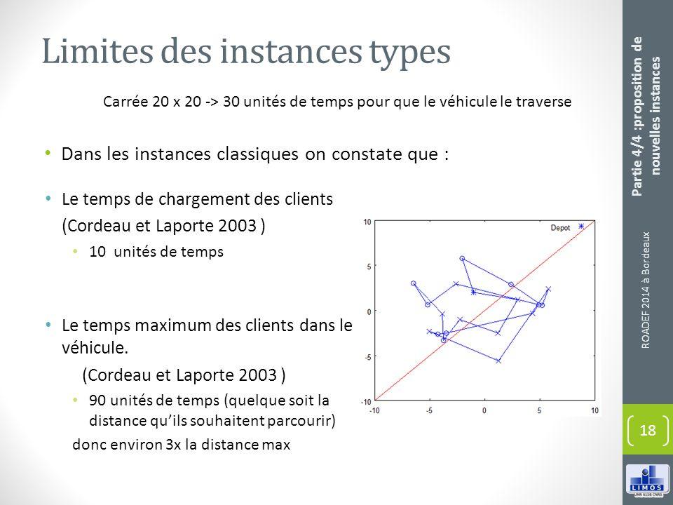 Limites des instances types