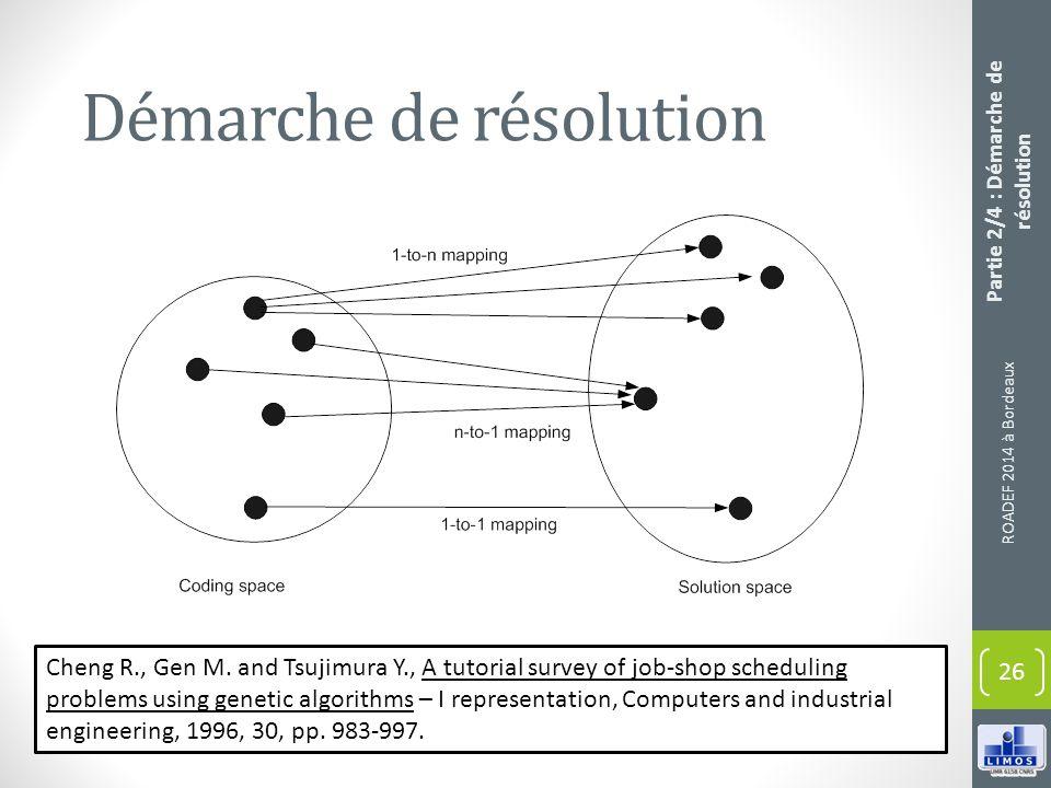 Partie 2/4 : Démarche de résolution