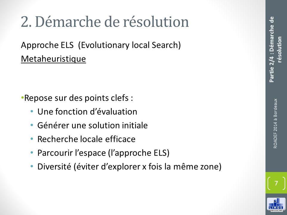 2. Démarche de résolution