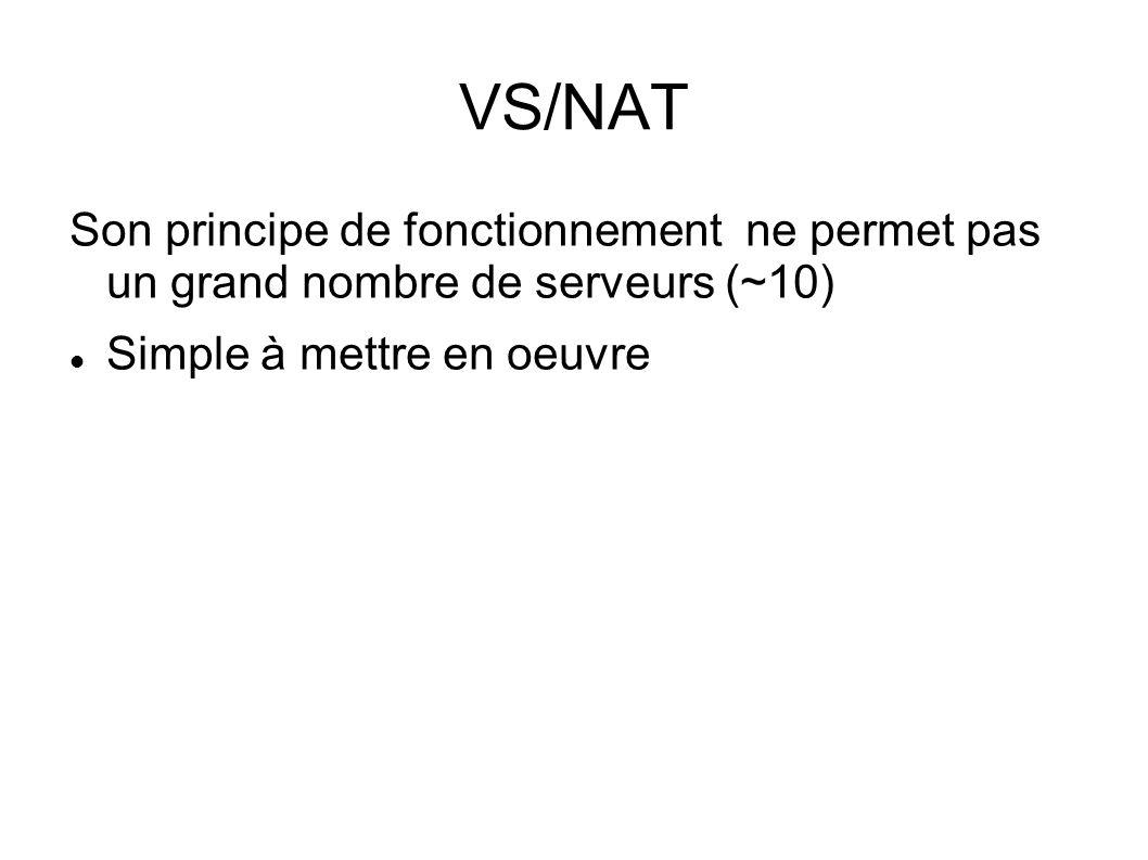 VS/NAT Son principe de fonctionnement ne permet pas un grand nombre de serveurs (~10) Simple à mettre en oeuvre.