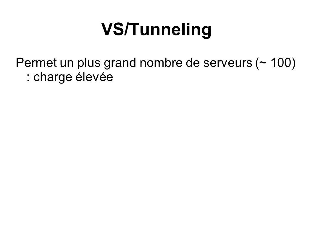 VS/Tunneling Permet un plus grand nombre de serveurs (~ 100) : charge élevée
