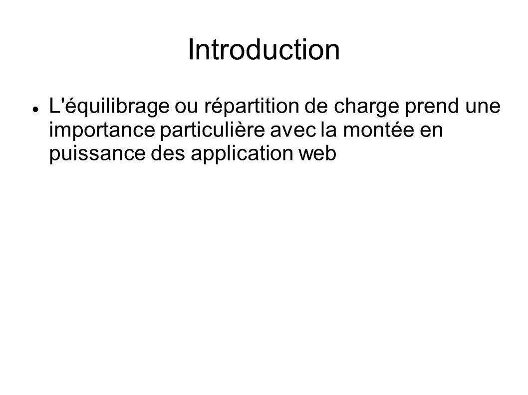 Introduction L équilibrage ou répartition de charge prend une importance particulière avec la montée en puissance des application web.