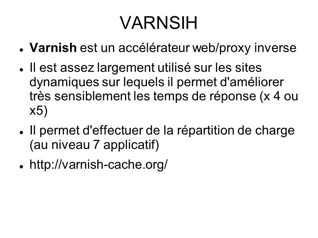 VARNSIH Varnish est un accélérateur web/proxy inverse