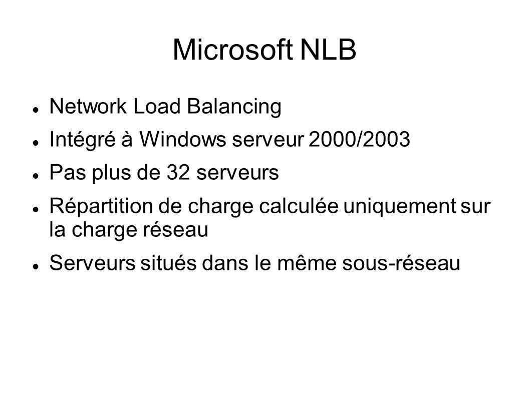 Microsoft NLB Network Load Balancing