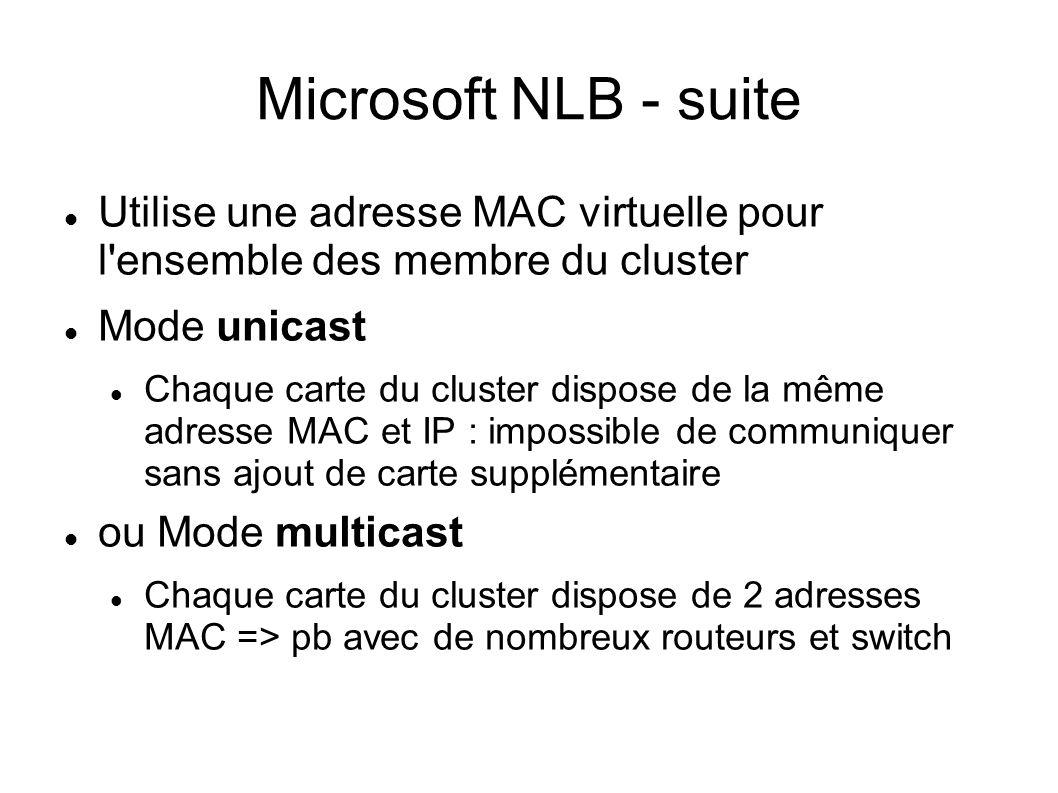 Microsoft NLB - suite Utilise une adresse MAC virtuelle pour l ensemble des membre du cluster. Mode unicast.