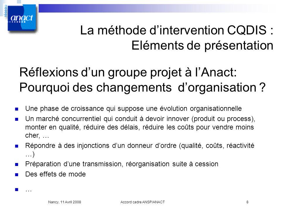La méthode d'intervention CQDIS : Eléments de présentation