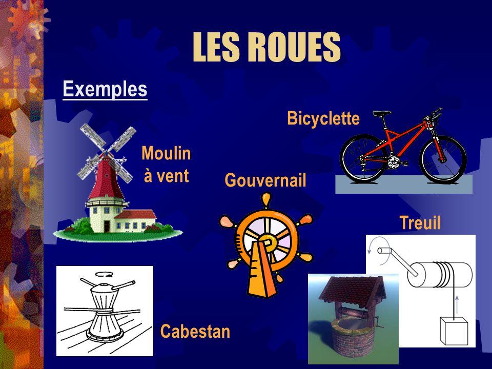 LES ROUES Exemples Bicyclette Moulin à vent Gouvernail Treuil Cabestan