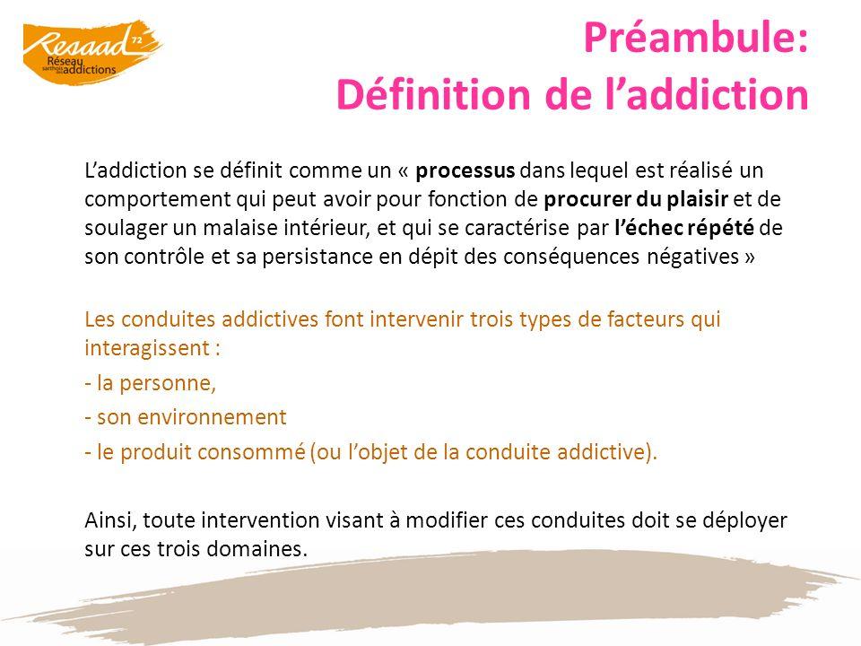 Préambule: Définition de l'addiction