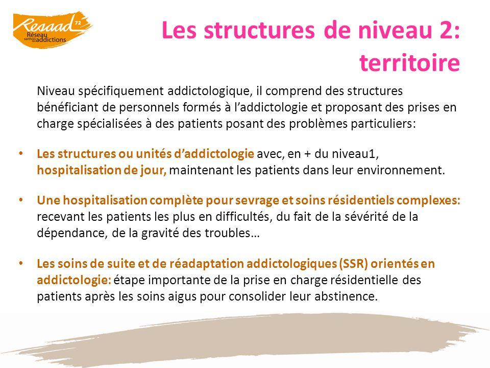 Les structures de niveau 2: territoire