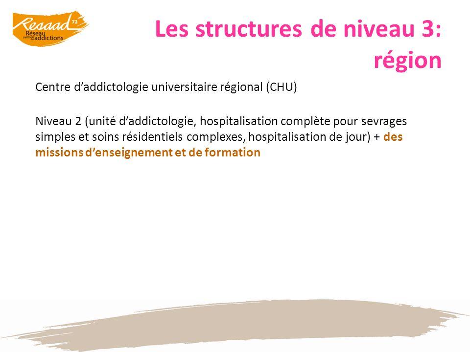 Les structures de niveau 3: région