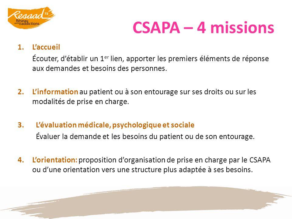 CSAPA – 4 missions L'accueil