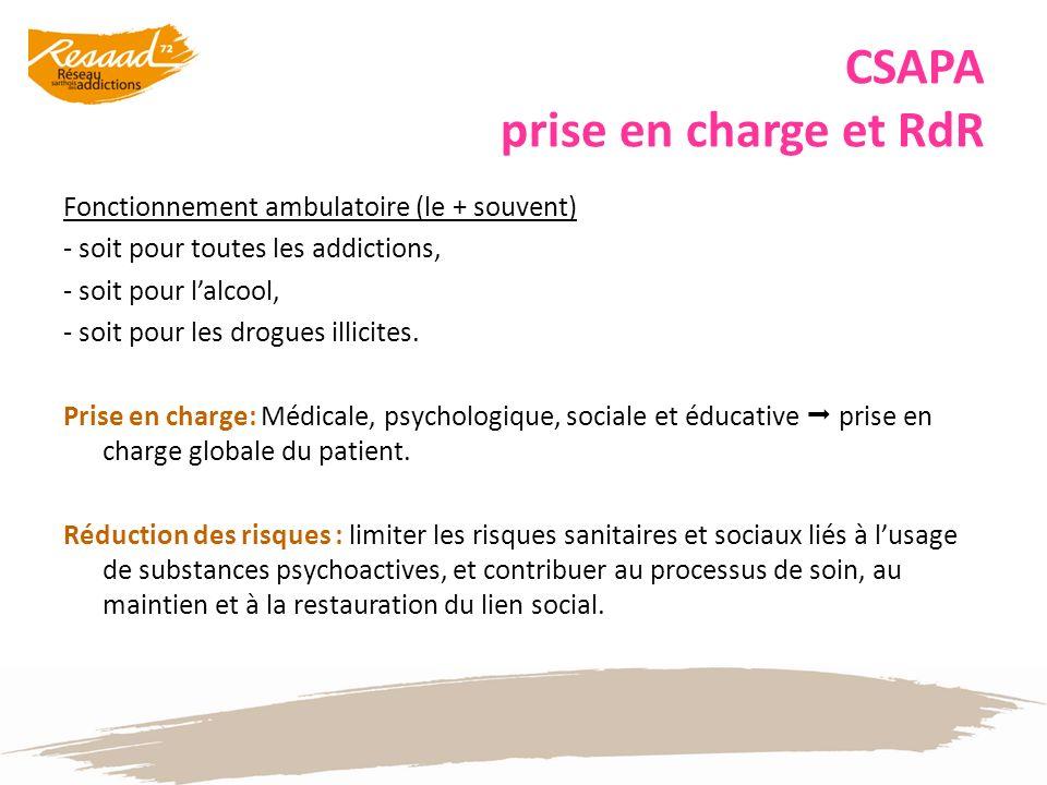 CSAPA prise en charge et RdR
