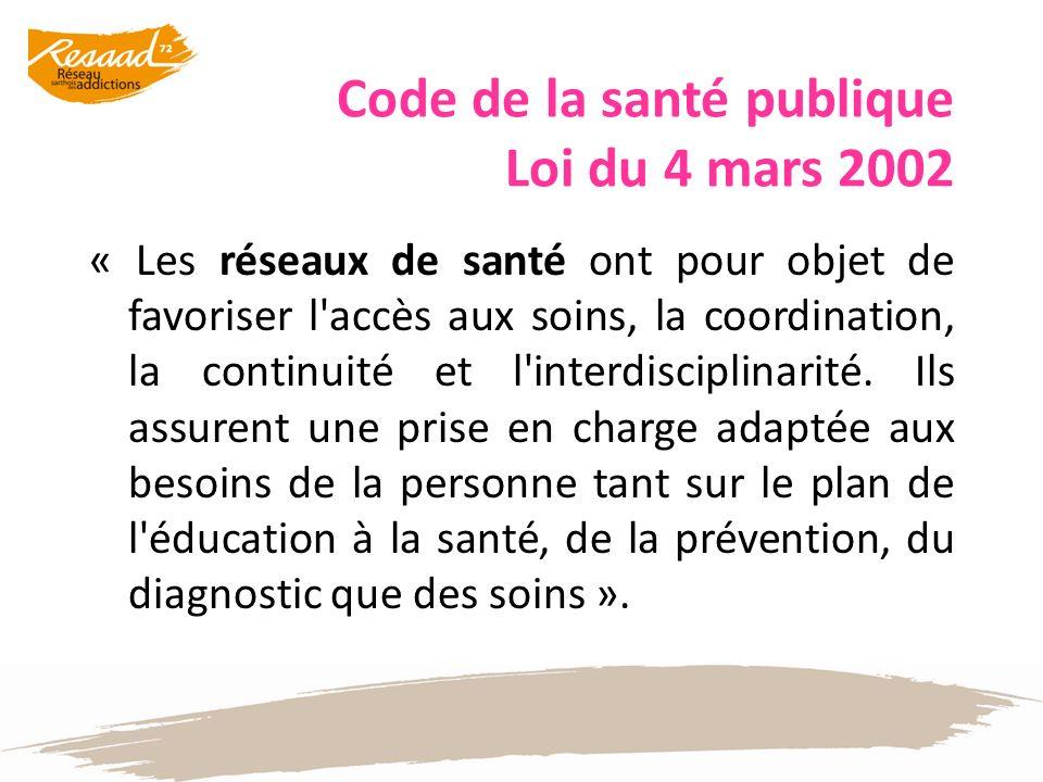 Code de la santé publique Loi du 4 mars 2002