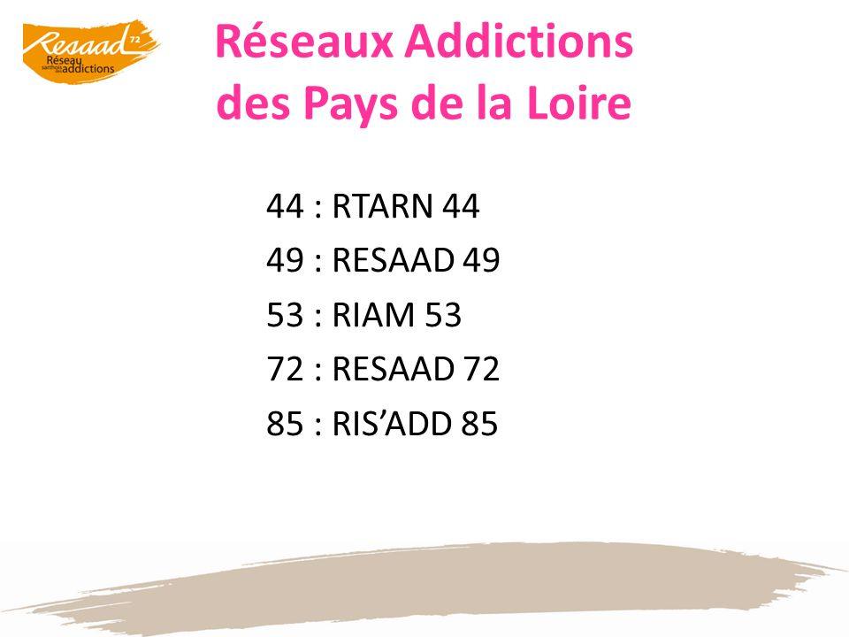 Réseaux Addictions des Pays de la Loire