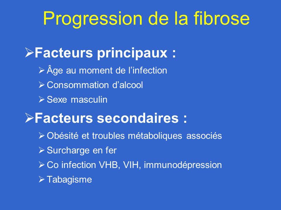 Progression de la fibrose