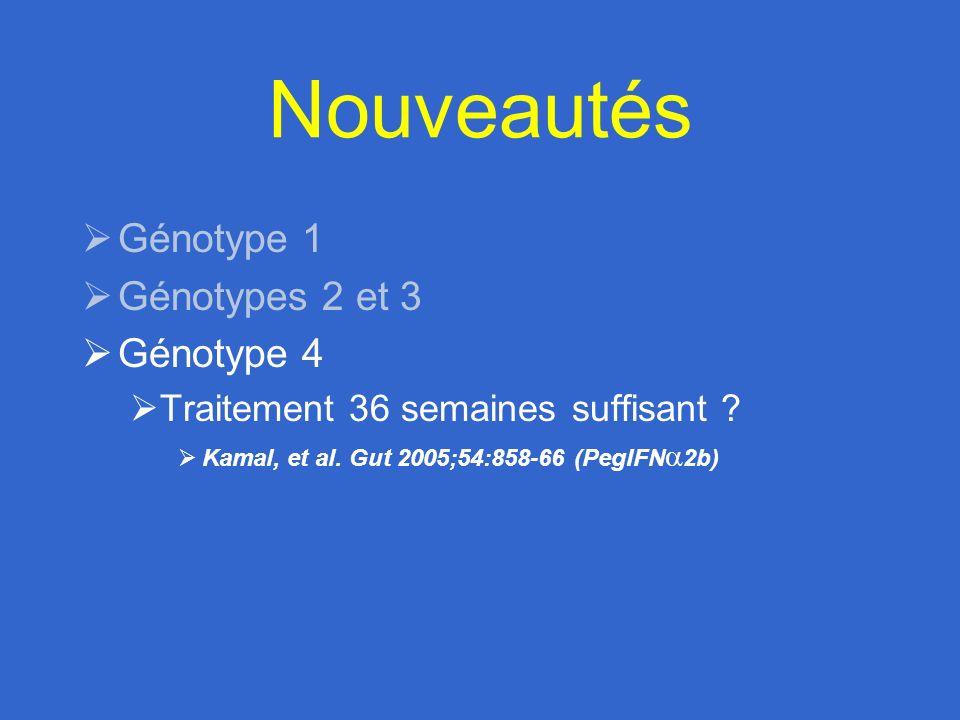 Nouveautés Génotype 1 Génotypes 2 et 3 Génotype 4