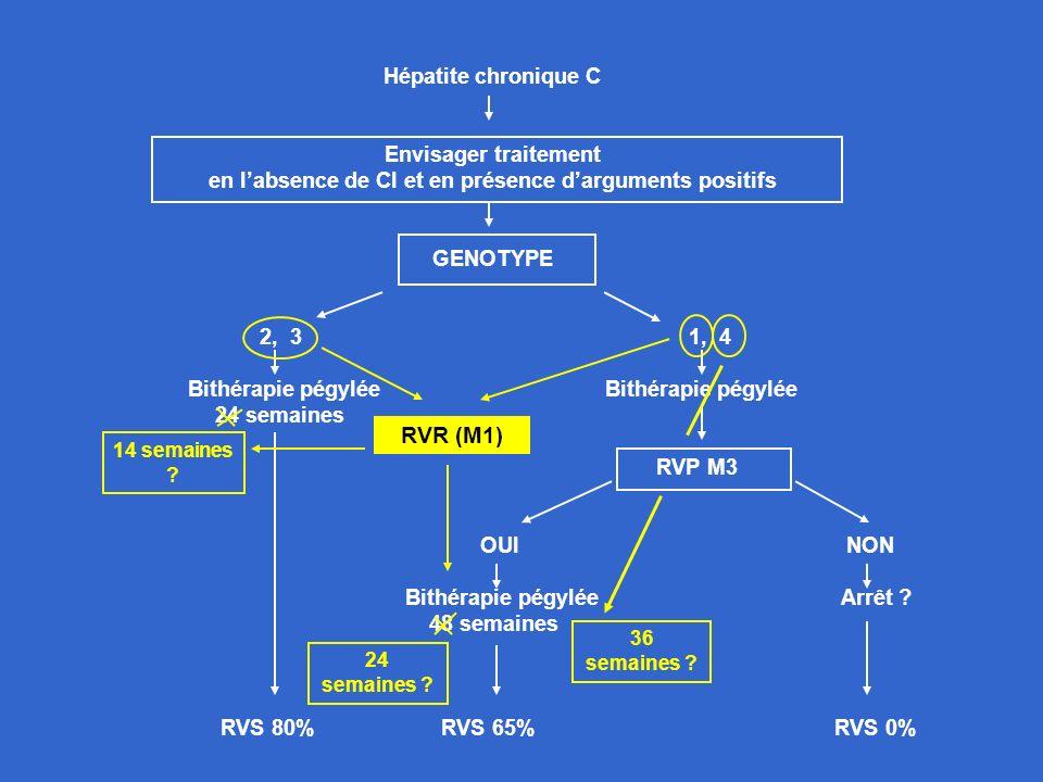 RVR (M1) Hépatite chronique C Envisager traitement