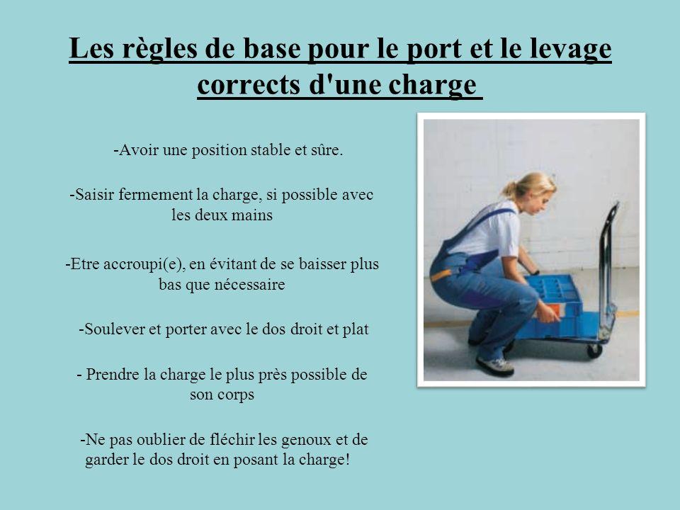 Les règles de base pour le port et le levage corrects d une charge