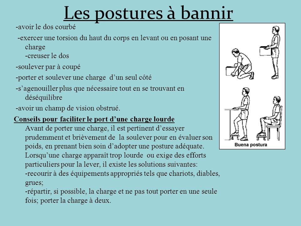 Les postures à bannir