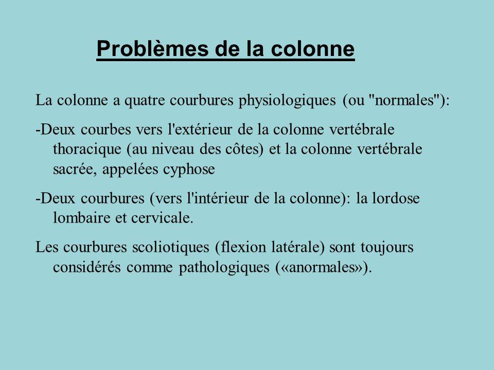Problèmes de la colonne