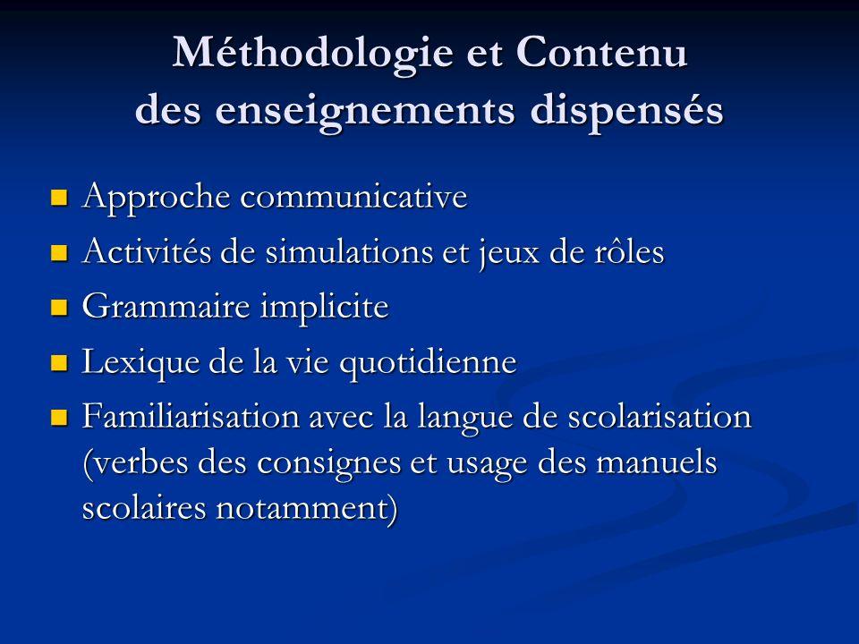 Méthodologie et Contenu des enseignements dispensés