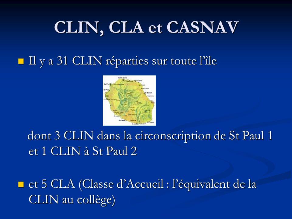 CLIN, CLA et CASNAV Il y a 31 CLIN réparties sur toute l'île