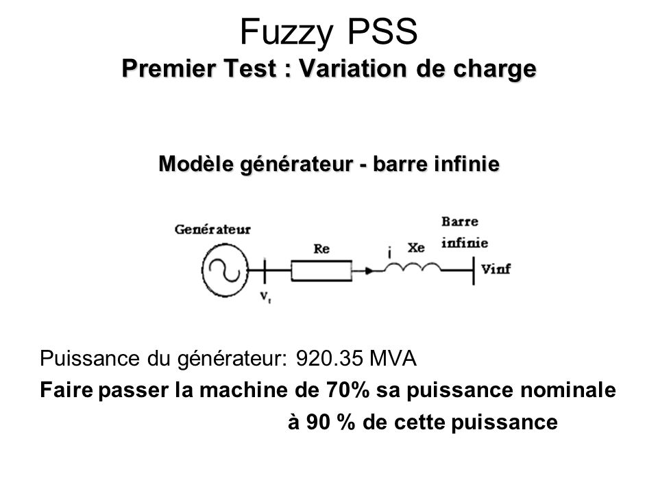 Fuzzy PSS Premier Test : Variation de charge