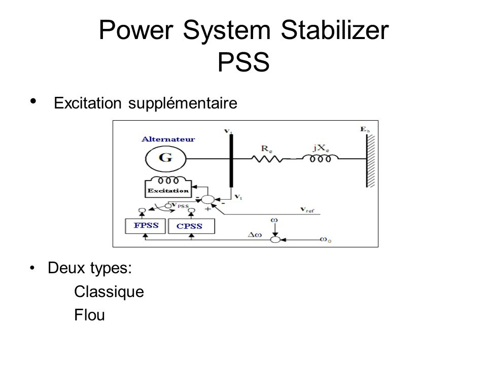 Power System Stabilizer PSS
